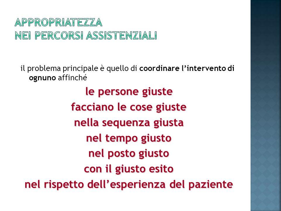 APPROPRIATO dal vocabolario della lingua italiana: APPROPRIATO adatto opportuno opportuno conveniente adeguato alle circostanza o al fine È una caratteristica di qualità di un intervento/prestazione sanitaria