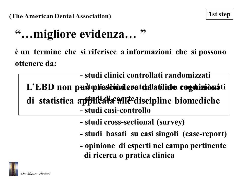 …migliore evidenza… è un termine che si riferisce a informazioni che si possono ottenere da: - studi clinici controllati randomizzati - studi clinici
