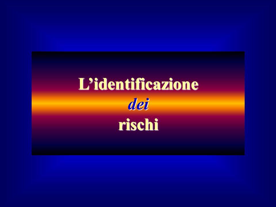 Lidentificazionedeirischi