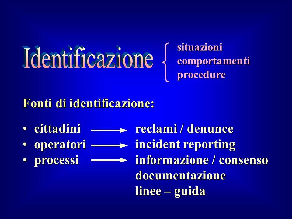 Fonti di identificazione: cittadinicittadini operatorioperatori processiprocessi reclami / denunce incident reporting informazione / consenso document