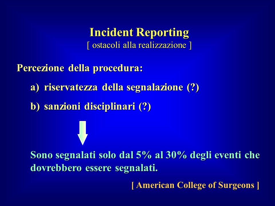 Incident Reporting [ ostacoli alla realizzazione ] Percezione della procedura: a)riservatezza della segnalazione (?) b)sanzioni disciplinari (?) Sono