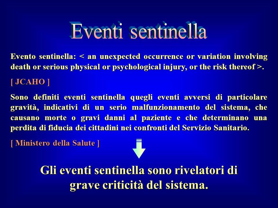 Evento sentinella:. [ JCAHO ] Sono definiti eventi sentinella quegli eventi avversi di particolare gravità, indicativi di un serio malfunzionamento de
