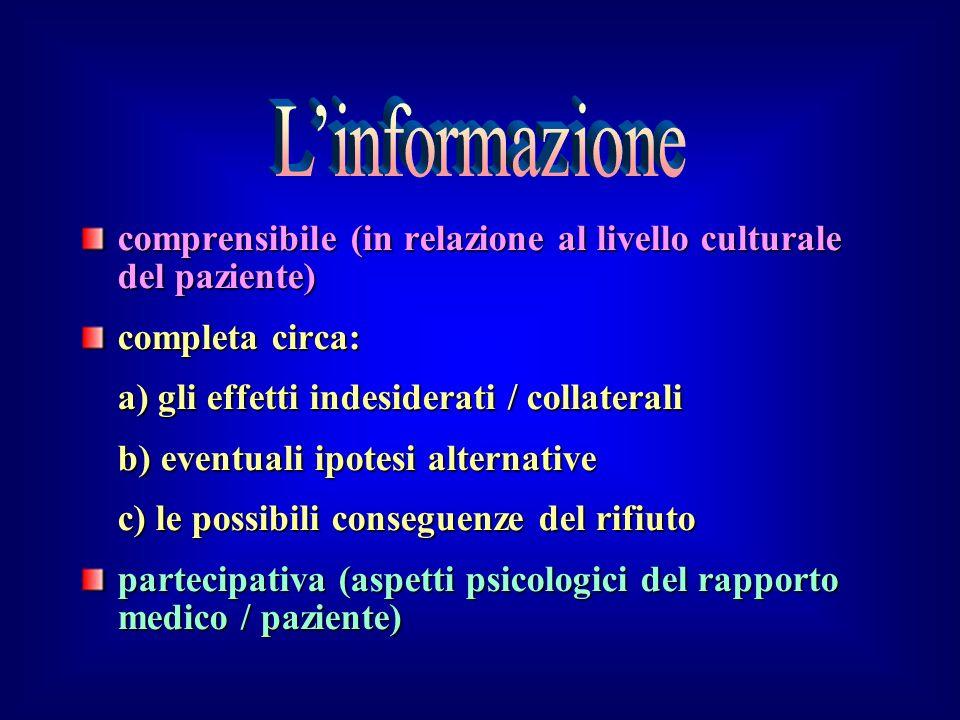 comprensibile (in relazione al livello culturale del paziente) completa circa: a) gli effetti indesiderati / collaterali b) eventuali ipotesi alternat