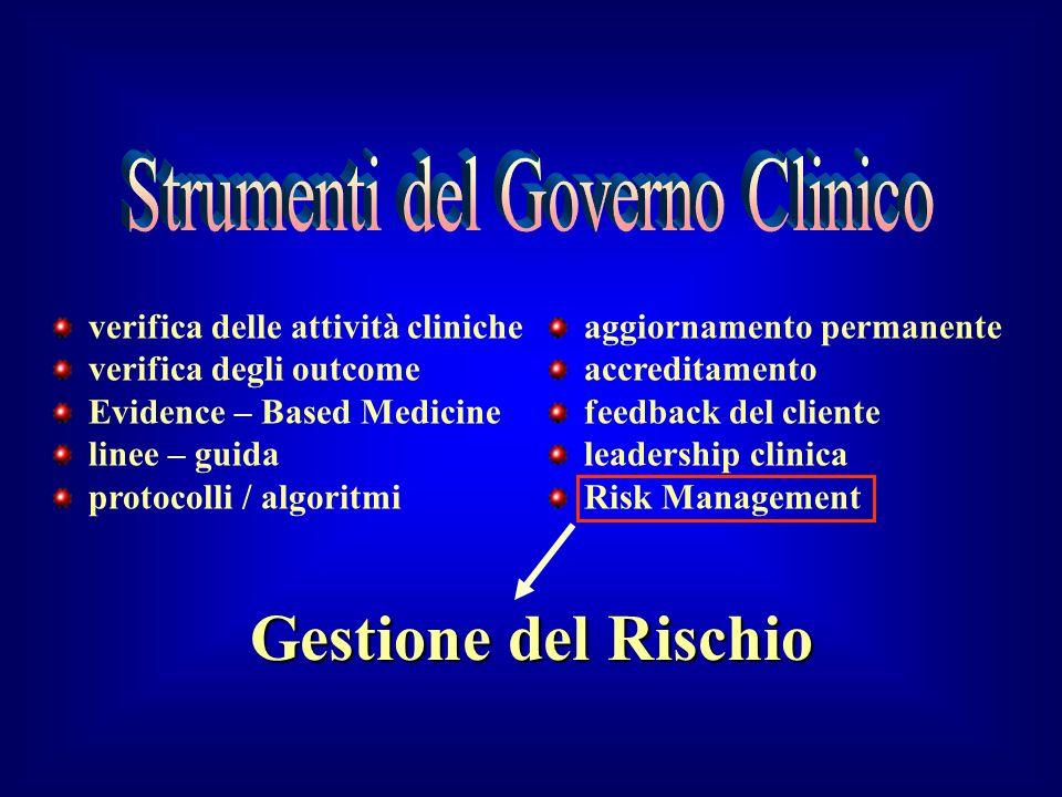Valutazione cartelle cliniche di 4 UU.OO.