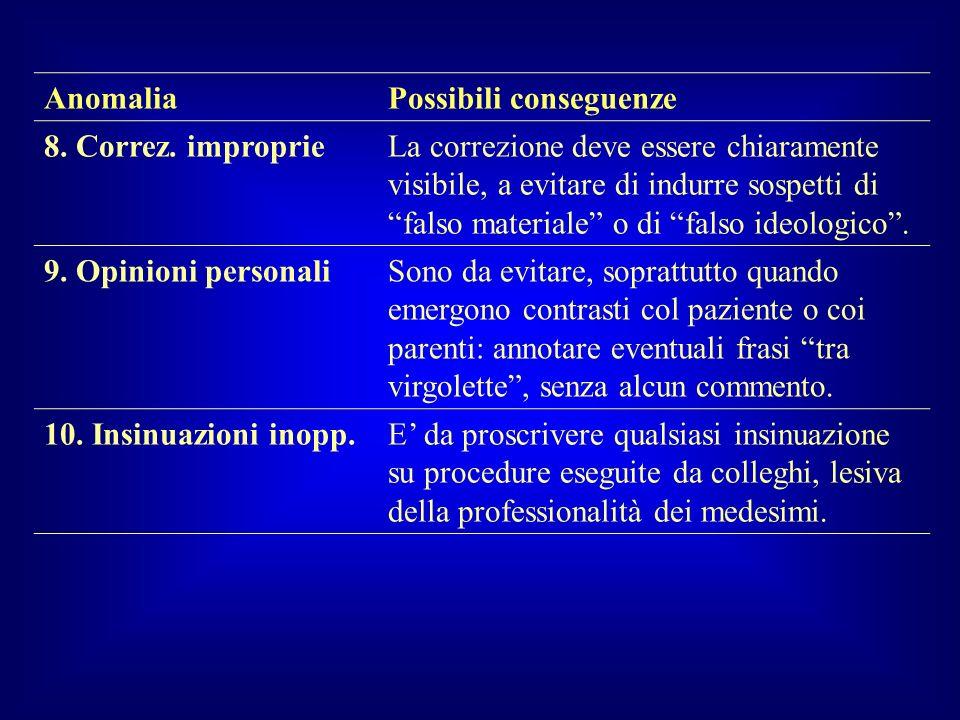 AnomaliaPossibili conseguenze 8. Correz. improprieLa correzione deve essere chiaramente visibile, a evitare di indurre sospetti di falso materiale o d