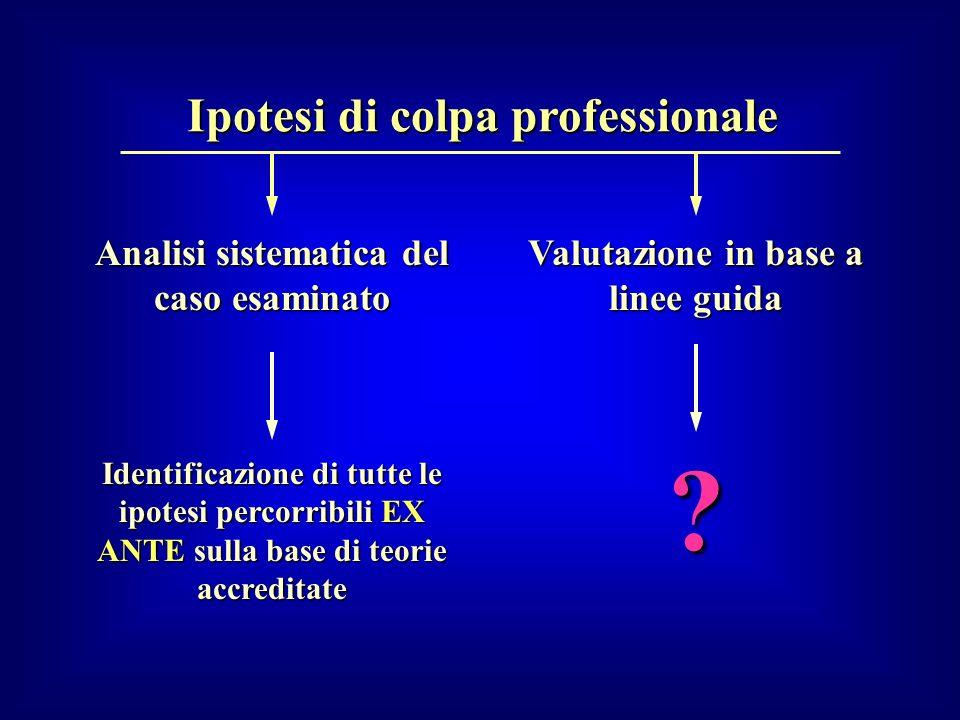 Ipotesi di colpa professionale Analisi sistematica del caso esaminato Identificazione di tutte le ipotesi percorribili EX ANTE sulla base di teorie ac