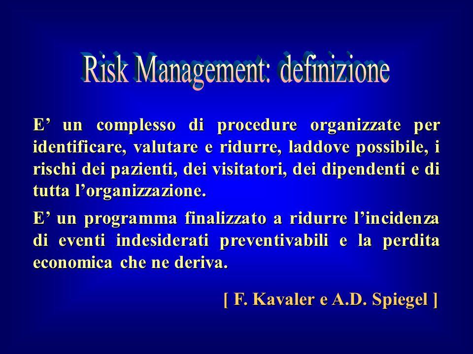 Region IV Risk Management Services (RMS), TEXAS Procedure di Risk Management