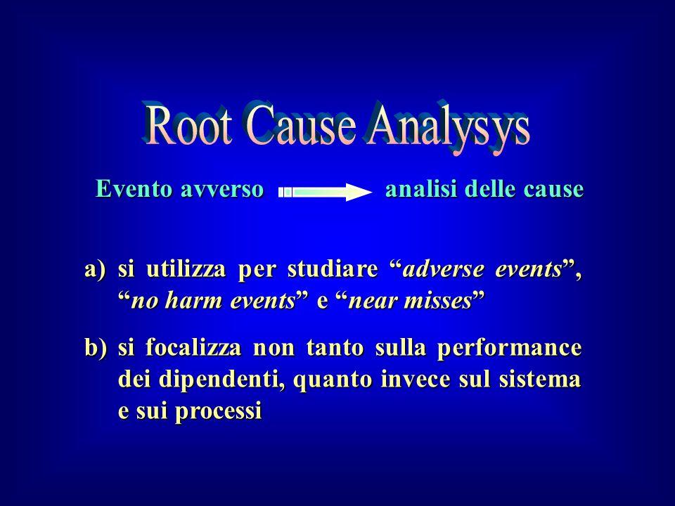 a)si utilizza per studiare adverse events,no harm events e near misses b)si focalizza non tanto sulla performance dei dipendenti, quanto invece sul si