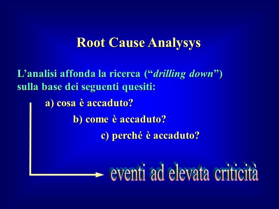 Lanalisi affonda la ricerca (drilling down) sulla base dei seguenti quesiti: a) cosa è accaduto? b) come è accaduto? c) perché è accaduto? Root Cause