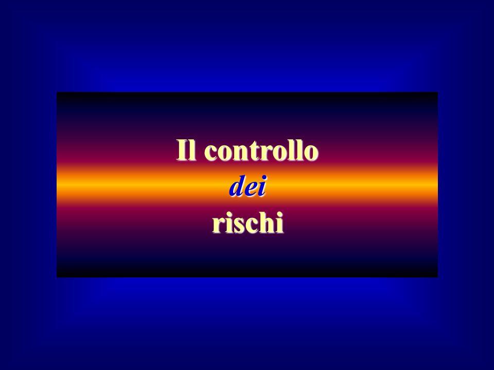 Il controllo deirischi