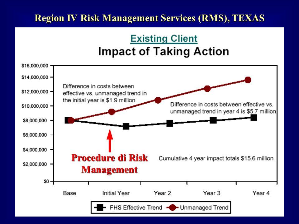 FMEA (Failure Mode and Effect Analysis) Analisi qualitativa, finalizzata a definire ciò che potrebbe accadere qualora si verificasse un errore.