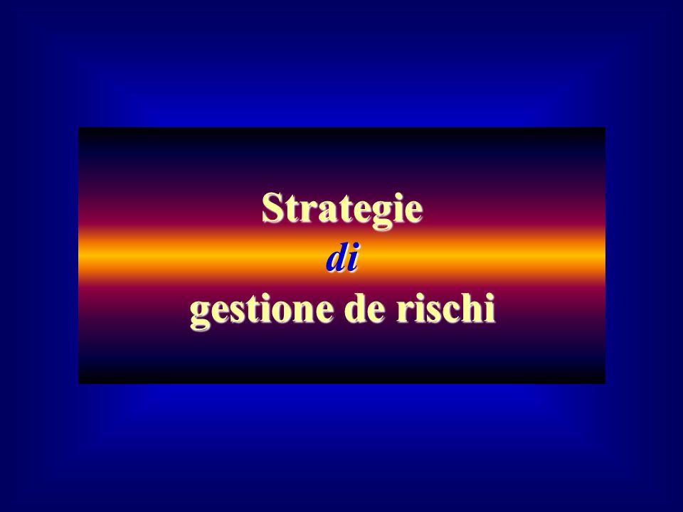 Strategiedi gestione de rischi
