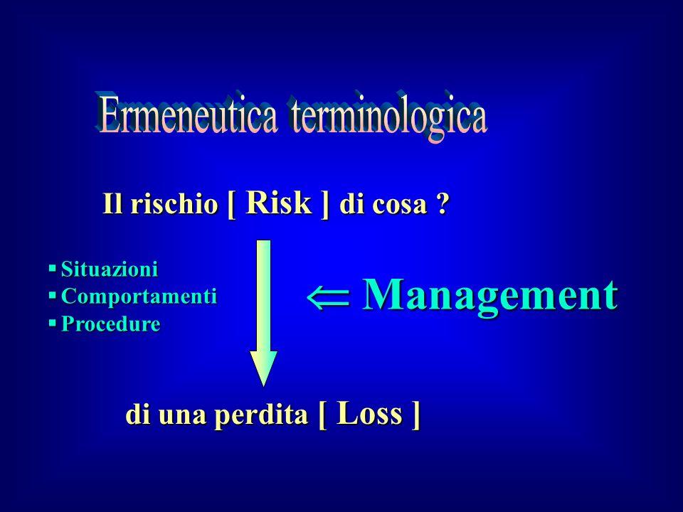 Il rischio [ Risk ] di cosa ? Management Management di una perdita [ Loss ] Situazioni Situazioni Comportamenti Comportamenti Procedure Procedure