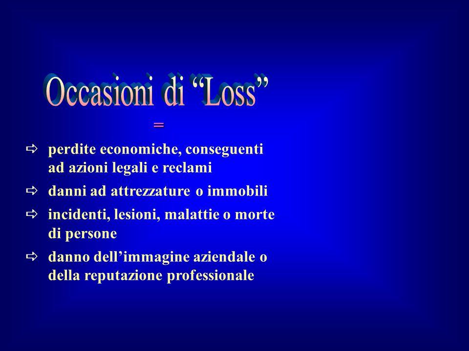 Sperimentazione Incident Reporting: Azienda USL di Ferrara (marzo 2004 – marzo 2005, UU.OO.
