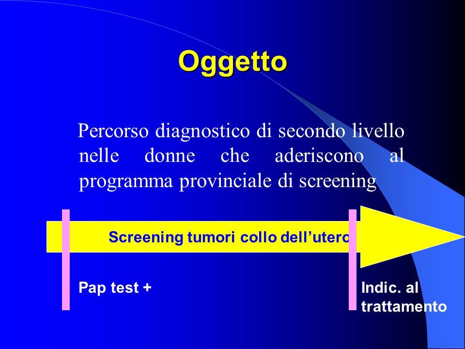 Oggetto Percorso diagnostico di secondo livello nelle donne che aderiscono al programma provinciale di screening Screening tumori collo dellutero Pap test +Indic.