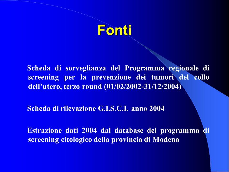 Fonti Scheda di sorveglianza del Programma regionale di screening per la prevenzione dei tumori del collo dellutero, terzo round (01/02/2002-31/12/2004) Scheda di rilevazione G.I.S.C.I.
