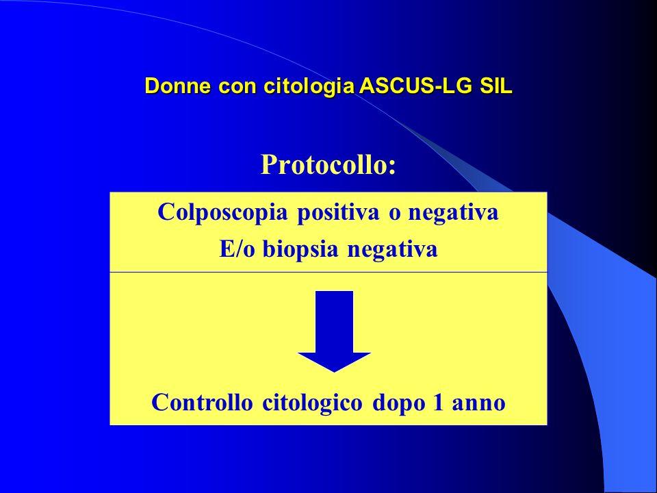 Donne con citologia ASCUS-LG SIL Protocollo: Colposcopia positiva o negativa E/o biopsia negativa Controllo citologico dopo 1 anno