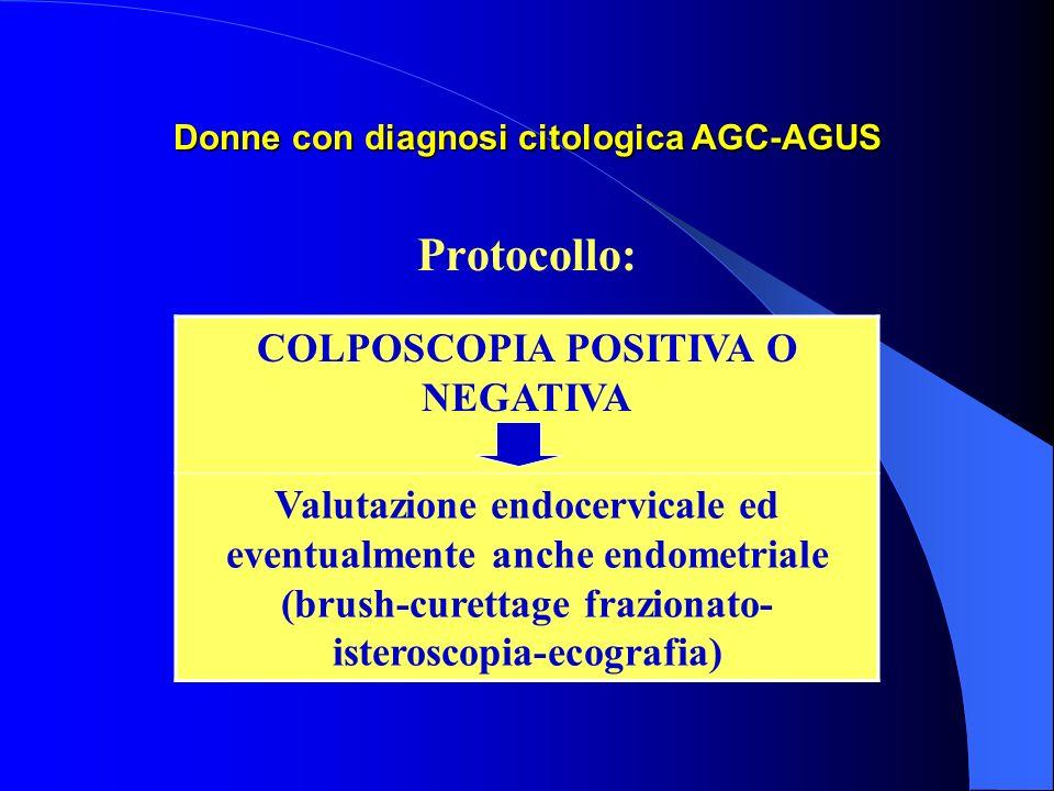 Donne con diagnosi citologica AGC-AGUS Protocollo: COLPOSCOPIA POSITIVA O NEGATIVA Valutazione endocervicale ed eventualmente anche endometriale (brush-curettage frazionato- isteroscopia-ecografia)