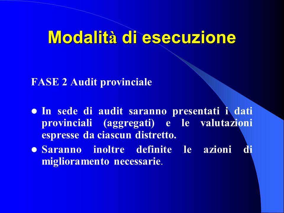 Modalit à di esecuzione FASE 2 Audit provinciale In sede di audit saranno presentati i dati provinciali (aggregati) e le valutazioni espresse da ciascun distretto.