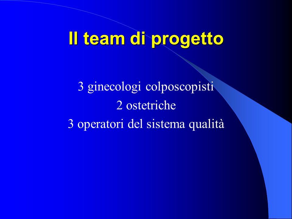 Il team di progetto 3 ginecologi colposcopisti 2 ostetriche 3 operatori del sistema qualità