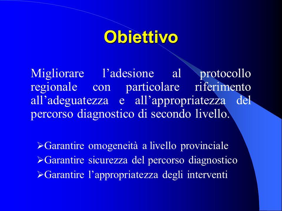 Obiettivo Migliorare ladesione al protocollo regionale con particolare riferimento alladeguatezza e allappropriatezza del percorso diagnostico di secondo livello.