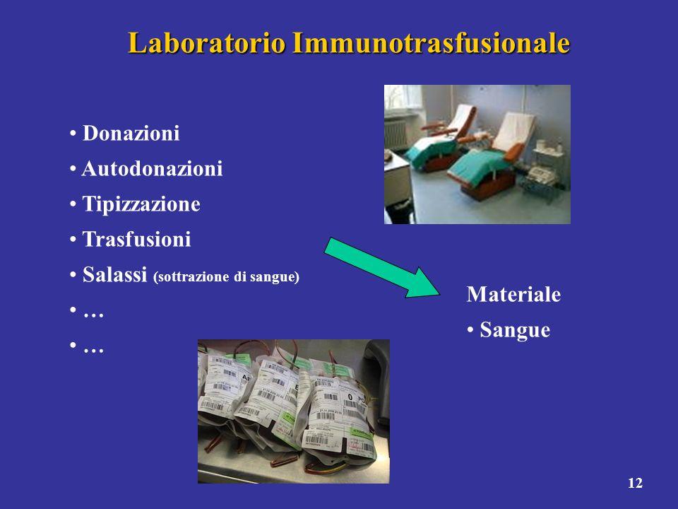 12 Laboratorio Immunotrasfusionale Donazioni Autodonazioni Tipizzazione Trasfusioni Salassi (sottrazione di sangue) … Materiale Sangue
