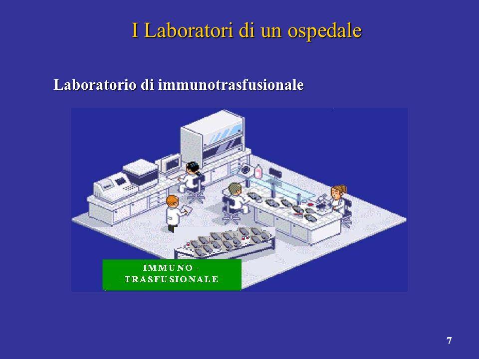 8 I Laboratori di un ospedale Laboratorio di anatomia patologia