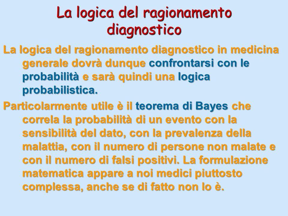 La logica del ragionamento diagnostico La logica del ragionamento diagnostico in medicina generale dovrà dunque confrontarsi con le probabilità e sarà