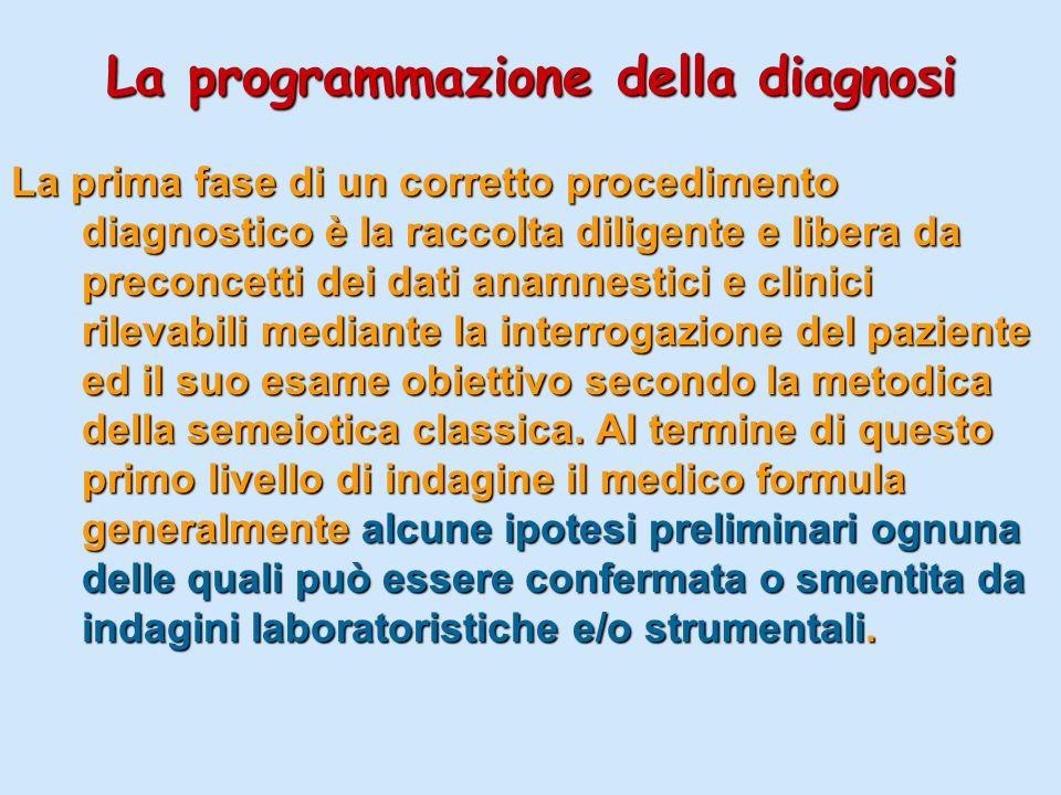 La programmazione della diagnosi La prima fase di un corretto procedimento diagnostico è la raccolta diligente e libera da preconcetti dei dati anamne