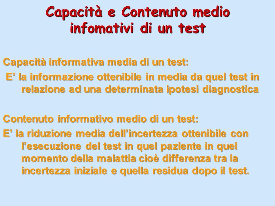 Capacità e Contenuto medio infomativi di un test Capacità informativa media di un test: E la informazione ottenibile in media da quel test in relazion