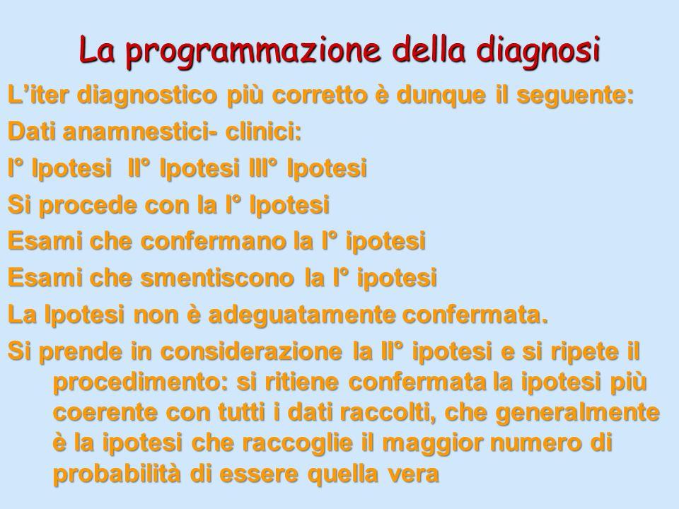 La programmazione della diagnosi Liter diagnostico più corretto è dunque il seguente: Dati anamnestici- clinici: I° Ipotesi II° Ipotesi III° Ipotesi S