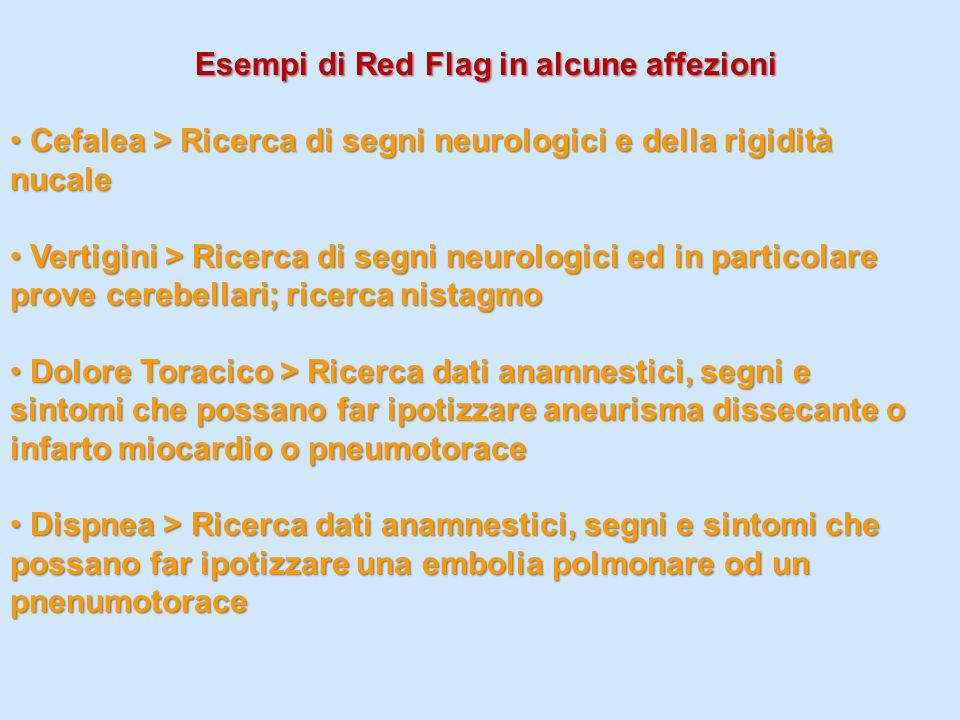 Esempi di Red Flag in alcune affezioni Esempi di Red Flag in alcune affezioni Cefalea > Ricerca di segni neurologici e della rigidità nucale Cefalea >