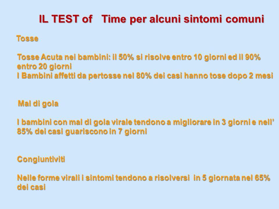 lL TEST of Time per alcuni sintomi comuni lL TEST of Time per alcuni sintomi comuni Tosse Tosse Tosse Acuta nei bambini: il 50% si risolve entro 10 gi