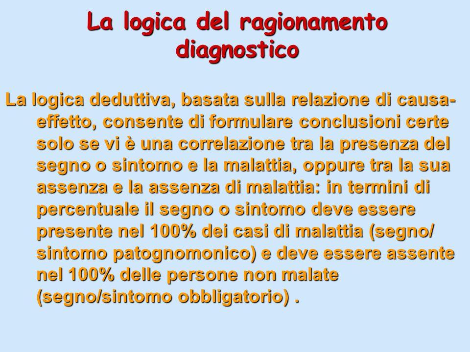 La logica del ragionamento diagnostico La logica deduttiva, basata sulla relazione di causa- effetto, consente di formulare conclusioni certe solo se