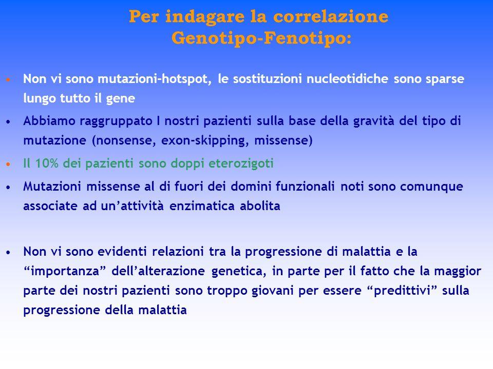Per indagare la correlazione Genotipo-Fenotipo: Non vi sono mutazioni-hotspot, le sostituzioni nucleotidiche sono sparse lungo tutto il gene Abbiamo r