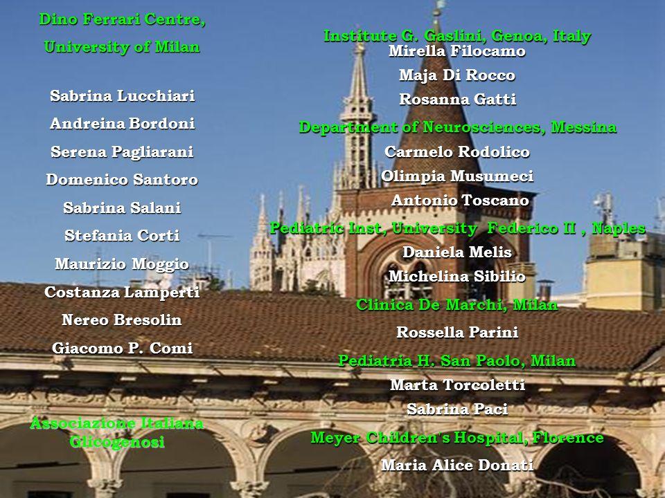 Dino Ferrari Centre, University of Milan Sabrina Lucchiari Andreina Bordoni Serena Pagliarani Domenico Santoro Sabrina Salani Stefania Corti Maurizio