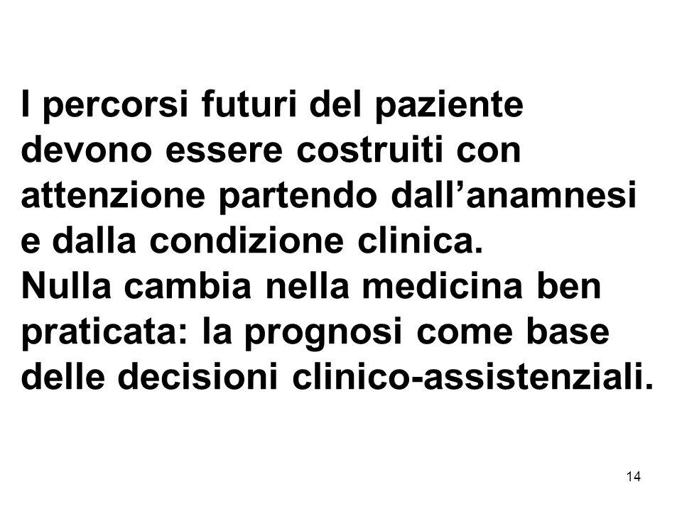 14 I percorsi futuri del paziente devono essere costruiti con attenzione partendo dallanamnesi e dalla condizione clinica.