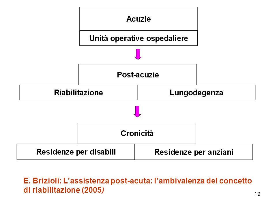 19 E. Brizioli: Lassistenza post-acuta: lambivalenza del concetto di riabilitazione (2005)