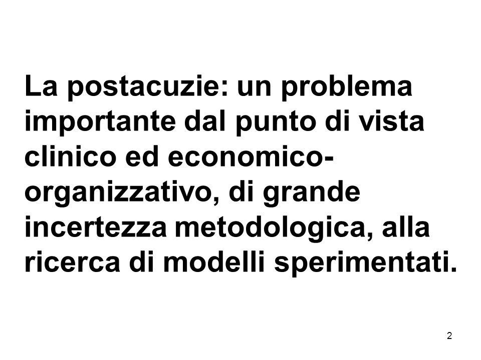 2 La postacuzie: un problema importante dal punto di vista clinico ed economico- organizzativo, di grande incertezza metodologica, alla ricerca di modelli sperimentati.