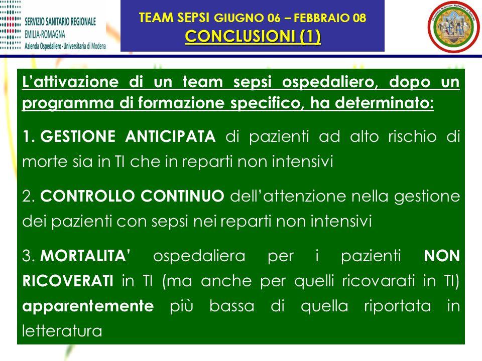 CONCLUSIONI (1) TEAM SEPSI GIUGNO 06 – FEBBRAIO 08 CONCLUSIONI (1) Lattivazione di un team sepsi ospedaliero, dopo un programma di formazione specifico, ha determinato: 1.