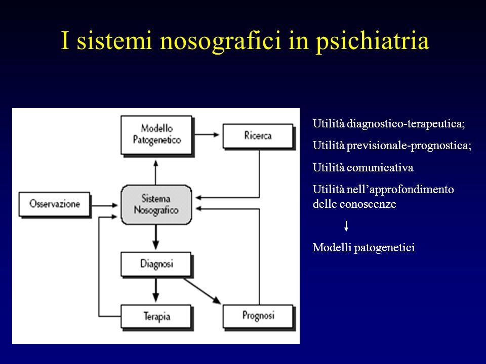 I sistemi nosografici in psichiatria Utilità diagnostico-terapeutica; Utilità previsionale-prognostica; Utilità comunicativa Utilità nellapprofondimen