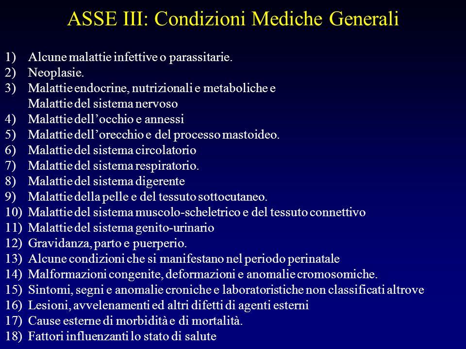 ASSE III: Condizioni Mediche Generali 1)Alcune malattie infettive o parassitarie. 2)Neoplasie. 3)Malattie endocrine, nutrizionali e metaboliche e Mala