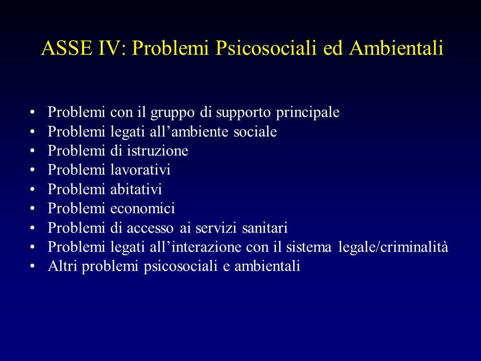 ASSE IV: Problemi Psicosociali ed Ambientali Problemi con il gruppo di supporto principale Problemi legati allambiente sociale Problemi di istruzione