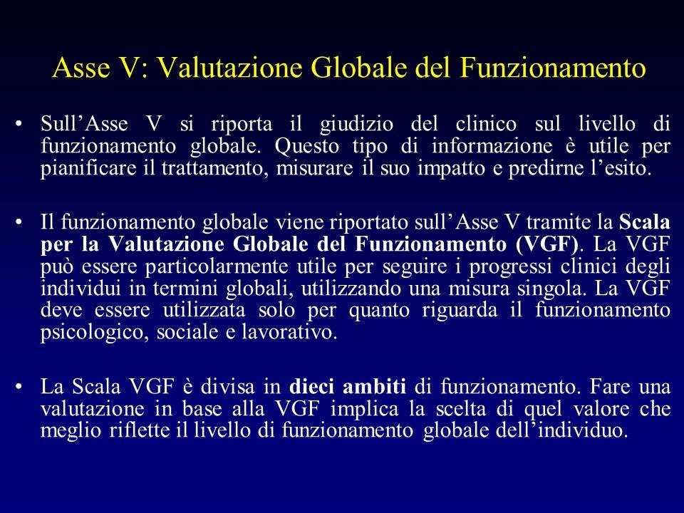 Asse V: Valutazione Globale del Funzionamento SullAsse V si riporta il giudizio del clinico sul livello di funzionamento globale. Questo tipo di infor