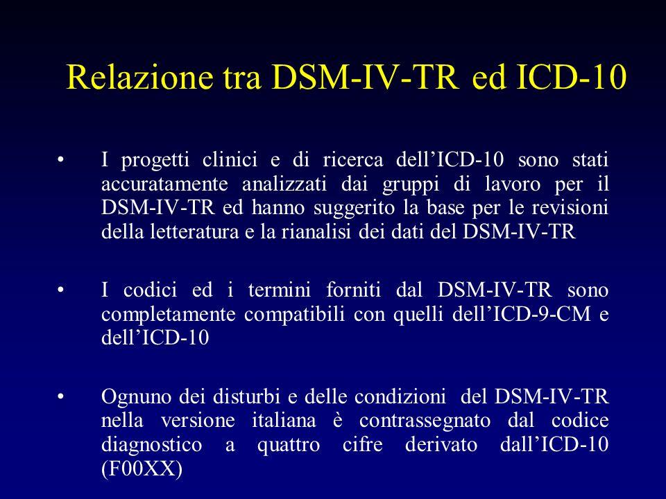 Relazione tra DSM-IV-TR ed ICD-10 I progetti clinici e di ricerca dellICD-10 sono stati accuratamente analizzati dai gruppi di lavoro per il DSM-IV-TR