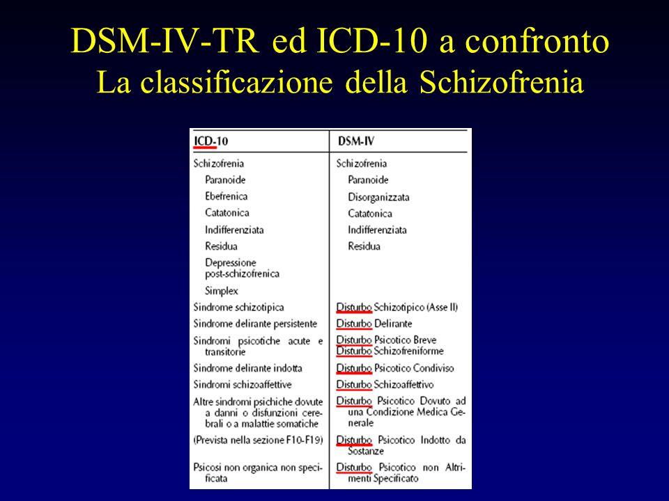 DSM-IV-TR ed ICD-10 a confronto La classificazione della Schizofrenia