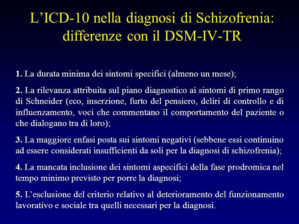 LICD-10 nella diagnosi di Schizofrenia: differenze con il DSM-IV-TR 1. La durata minima dei sintomi specifici (almeno un mese); 2. La rilevanza attrib