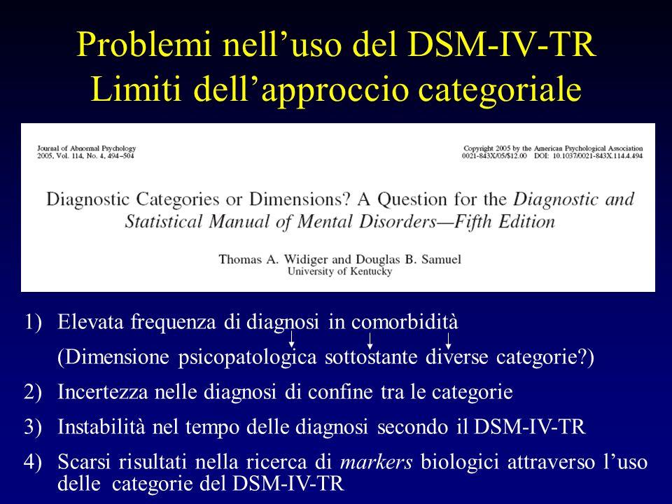 Problemi nelluso del DSM-IV-TR Limiti dellapproccio categoriale 1)Elevata frequenza di diagnosi in comorbidità (Dimensione psicopatologica sottostante