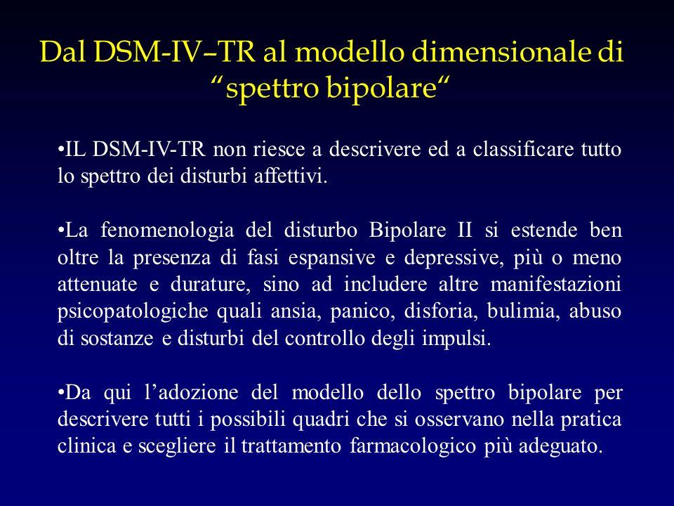 IL DSM-IV-TR non riesce a descrivere ed a classificare tutto lo spettro dei disturbi affettivi. La fenomenologia del disturbo Bipolare II si estende b