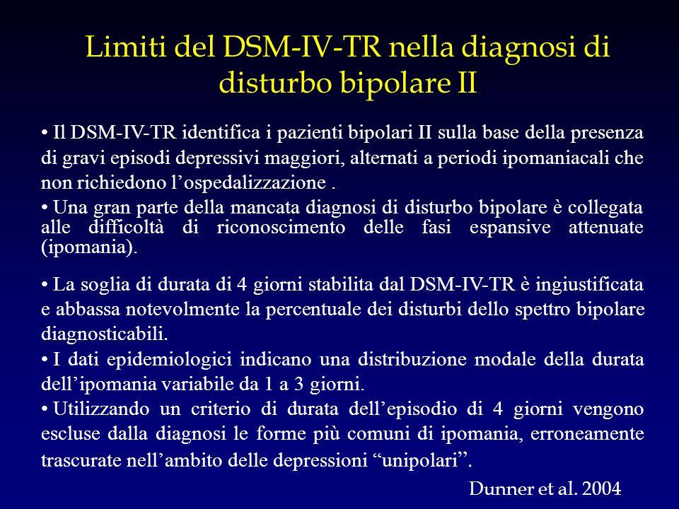 Dunner et al. 2004 Limiti del DSM-IV-TR nella diagnosi di disturbo bipolare II Il DSM-IV-TR identifica i pazienti bipolari II sulla base della presenz